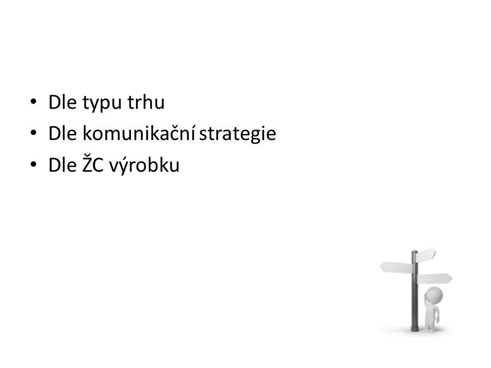 Dle typu trhu Dle komunikační strategie Dle ŽC výrobku