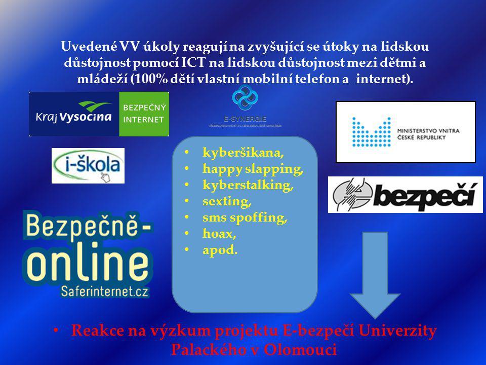 Reakce na výzkum projektu E-bezpečí Univerzity Palackého v Olomouci
