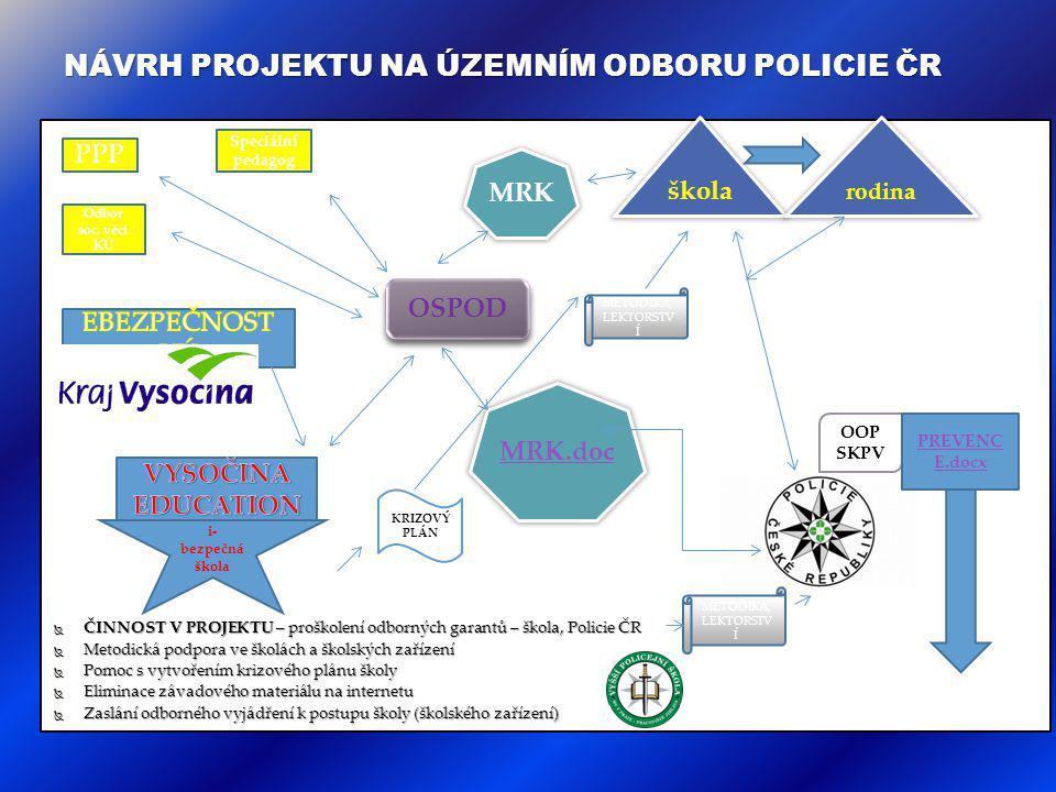 NÁVRH PROJEKTU NA ÚZEMNÍM ODBORU POLICIE ČR