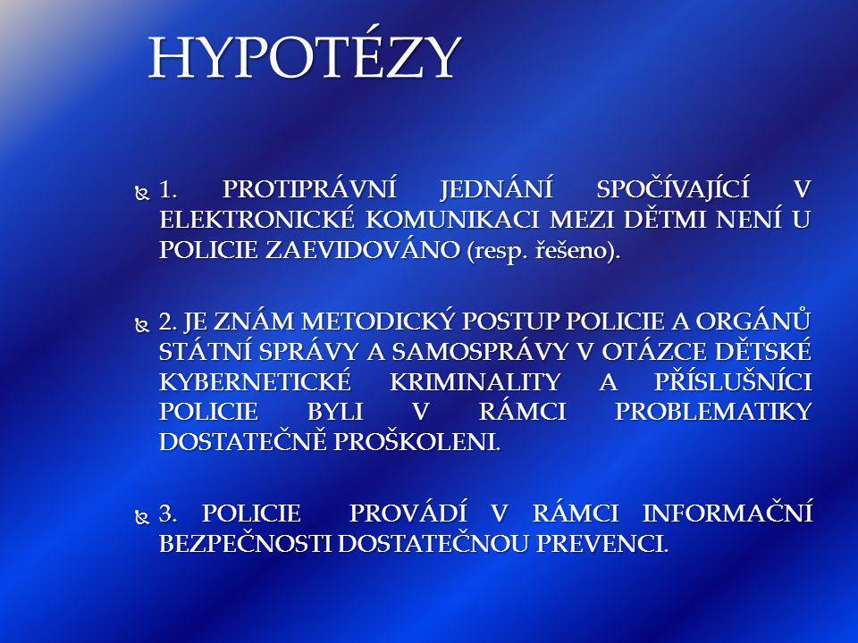 HYPOTÉZY 1. PROTIPRÁVNÍ JEDNÁNÍ SPOČÍVAJÍCÍ V ELEKTRONICKÉ KOMUNIKACI MEZI DĚTMI NENÍ U POLICIE ZAEVIDOVÁNO (resp. řešeno).