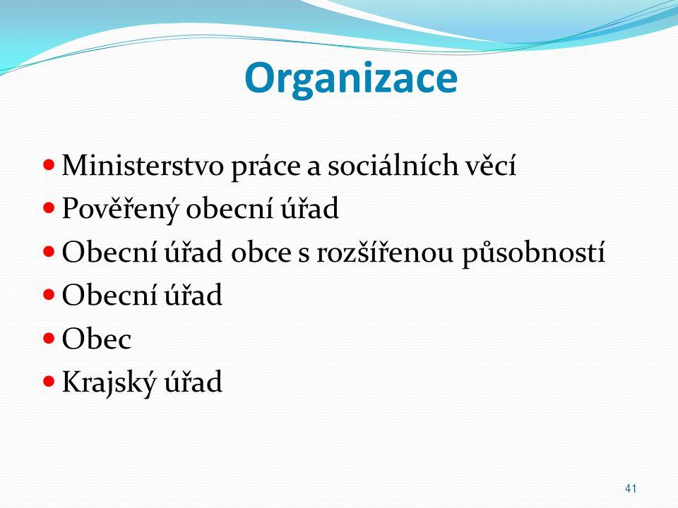 Organizace Ministerstvo práce a sociálních věcí Pověřený obecní úřad
