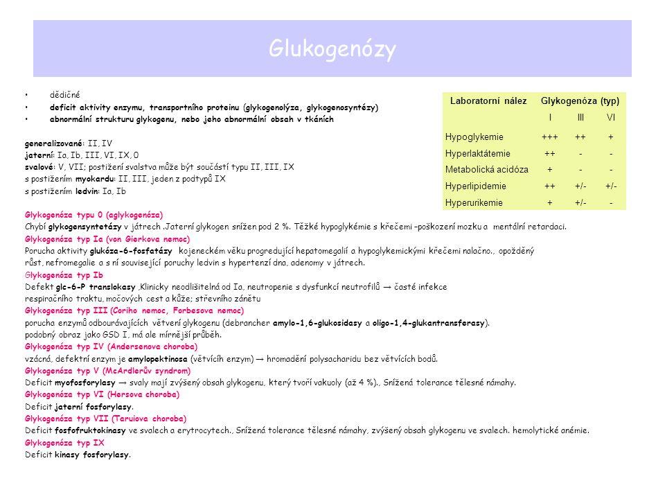 Glukogenózy Laboratorní nález Glykogenóza (typ) I III VI Hypoglykemie