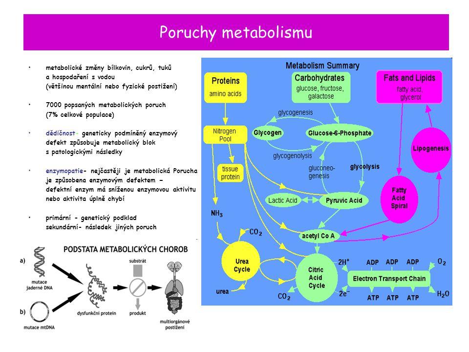 Poruchy metabolismu metabolické změny bílkovin, cukrů, tuků
