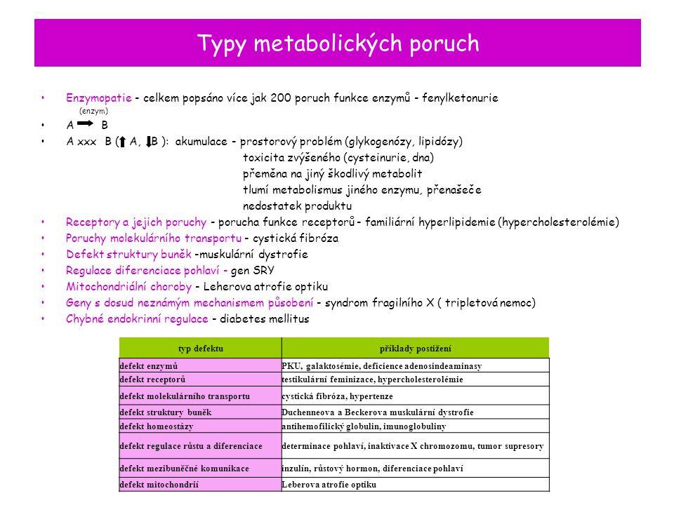 Typy metabolických poruch