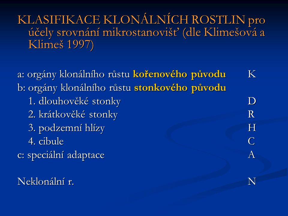 KLASIFIKACE KLONÁLNÍCH ROSTLIN pro účely srovnání mikrostanovišť (dle Klimešová a Klimeš 1997)