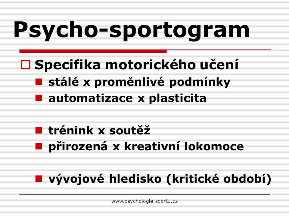 Psycho-sportogram Specifika motorického učení