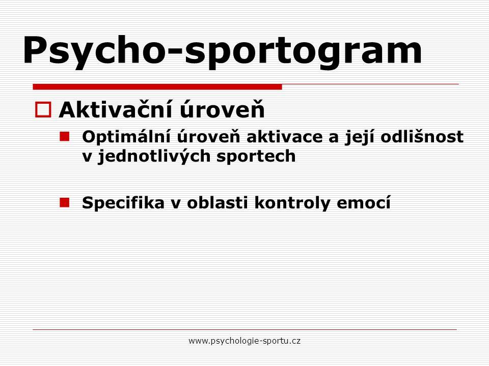 Psycho-sportogram Aktivační úroveň