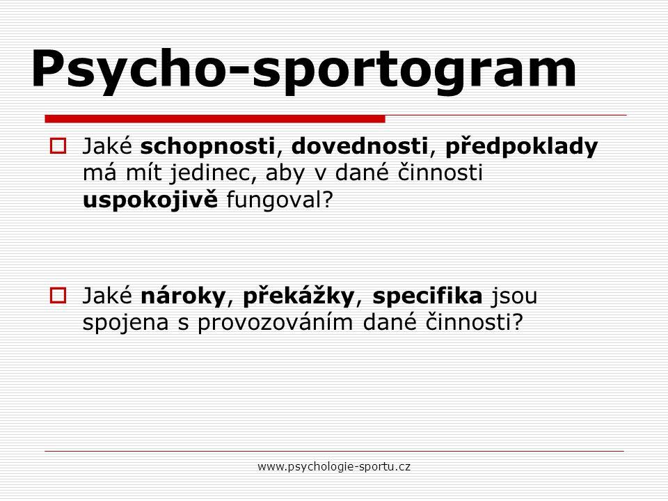 Psycho-sportogram Jaké schopnosti, dovednosti, předpoklady má mít jedinec, aby v dané činnosti uspokojivě fungoval