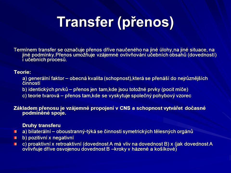 Transfer (přenos)