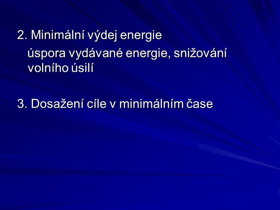 2. Minimální výdej energie