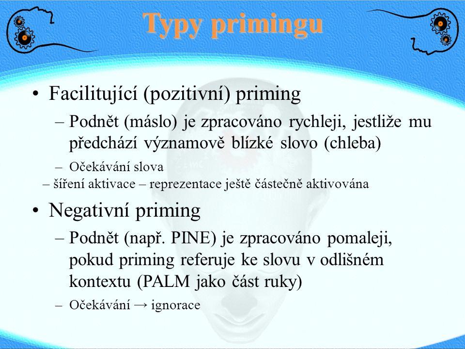 Typy primingu Facilitující (pozitivní) priming Negativní priming