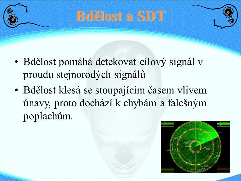 Bdělost a SDT Bdělost pomáhá detekovat cílový signál v proudu stejnorodých signálů.