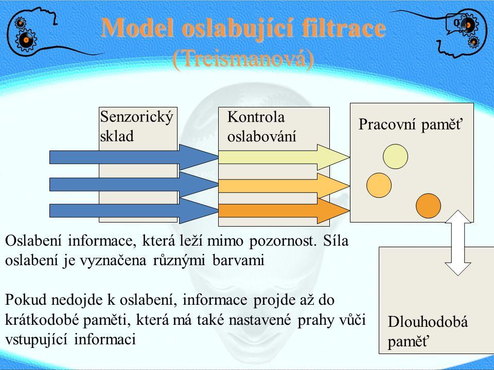 Model oslabující filtrace
