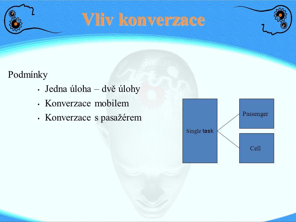 Vliv konverzace Podmínky Jedna úloha – dvě úlohy Konverzace mobilem