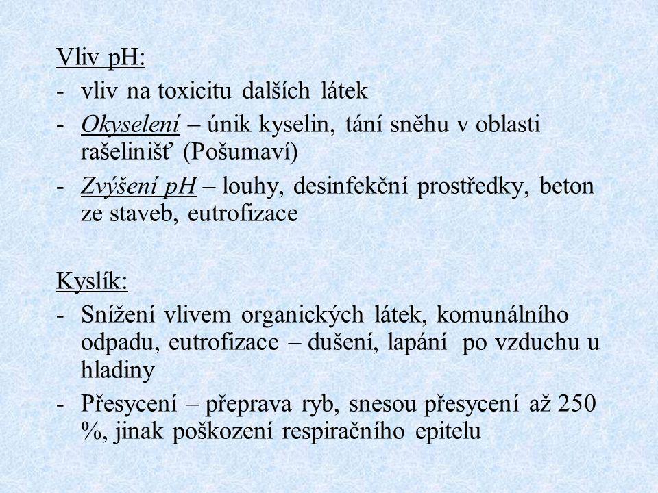 Vliv pH: vliv na toxicitu dalších látek. Okyselení – únik kyselin, tání sněhu v oblasti rašelinišť (Pošumaví)