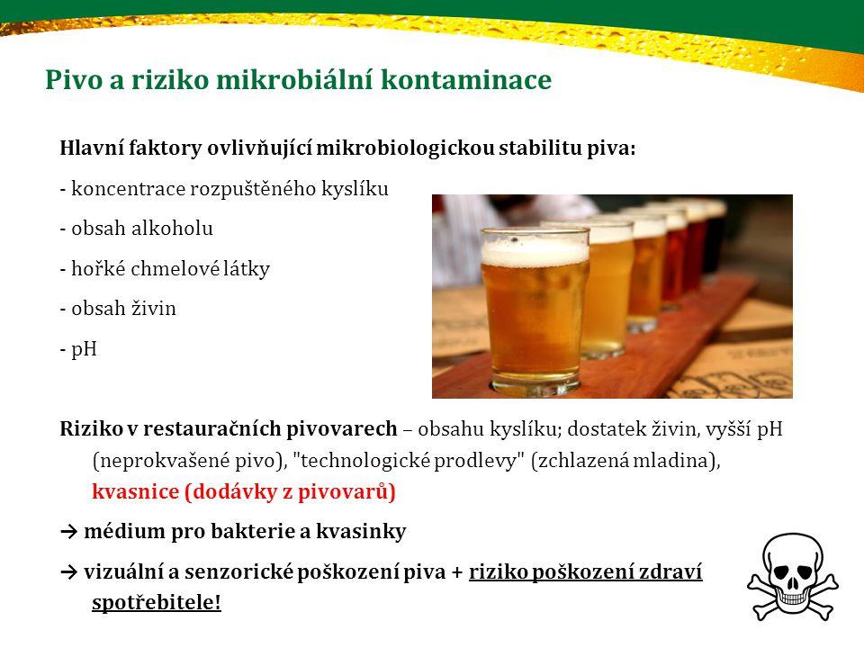 Pivo a riziko mikrobiální kontaminace
