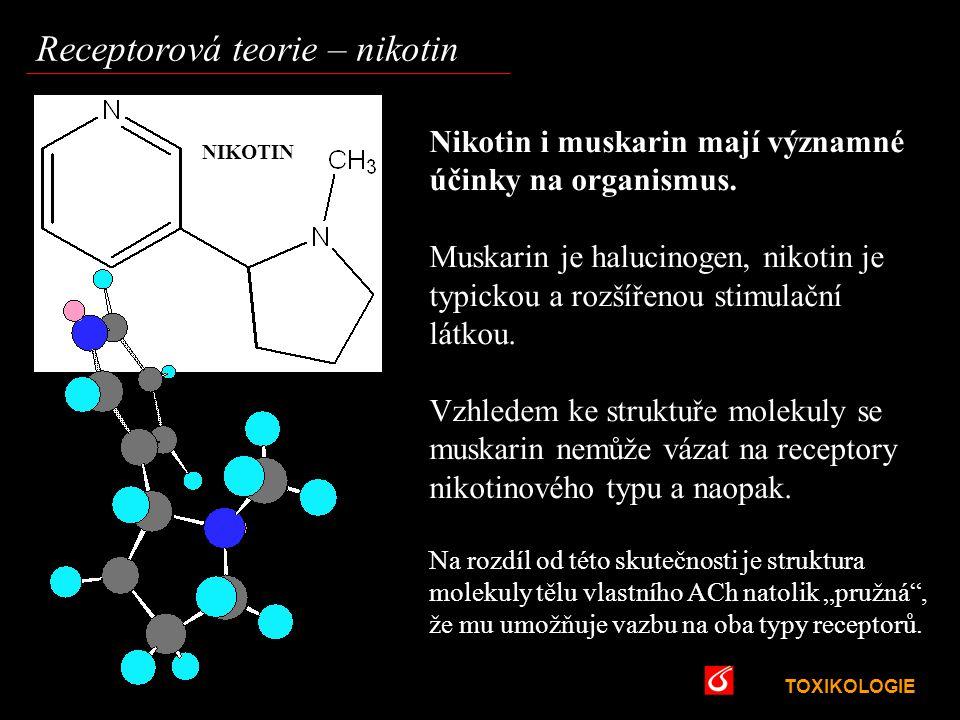 Receptorová teorie – nikotin