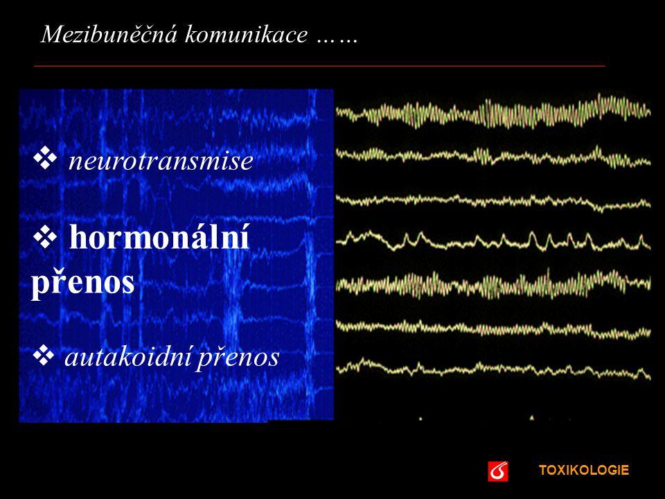 přenos neurotransmise hormonální autakoidní přenos