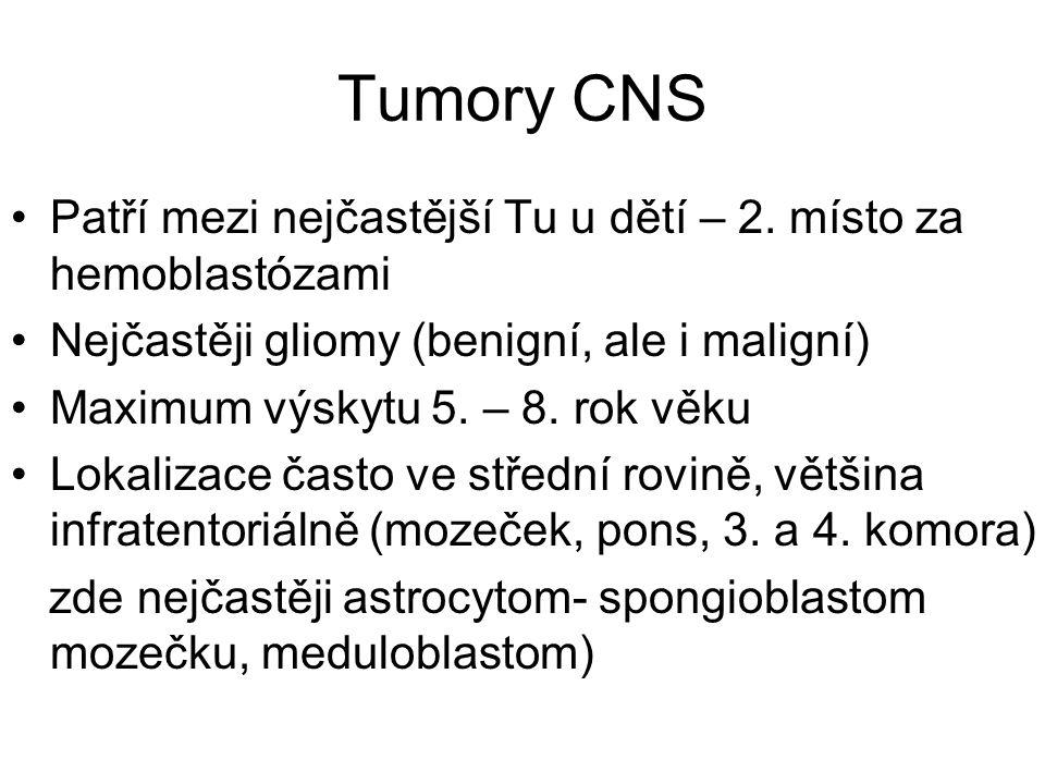 Tumory CNS Patří mezi nejčastější Tu u dětí – 2. místo za hemoblastózami. Nejčastěji gliomy (benigní, ale i maligní)