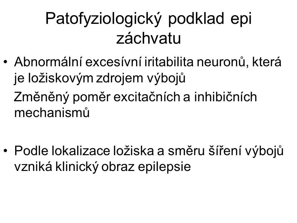Patofyziologický podklad epi záchvatu