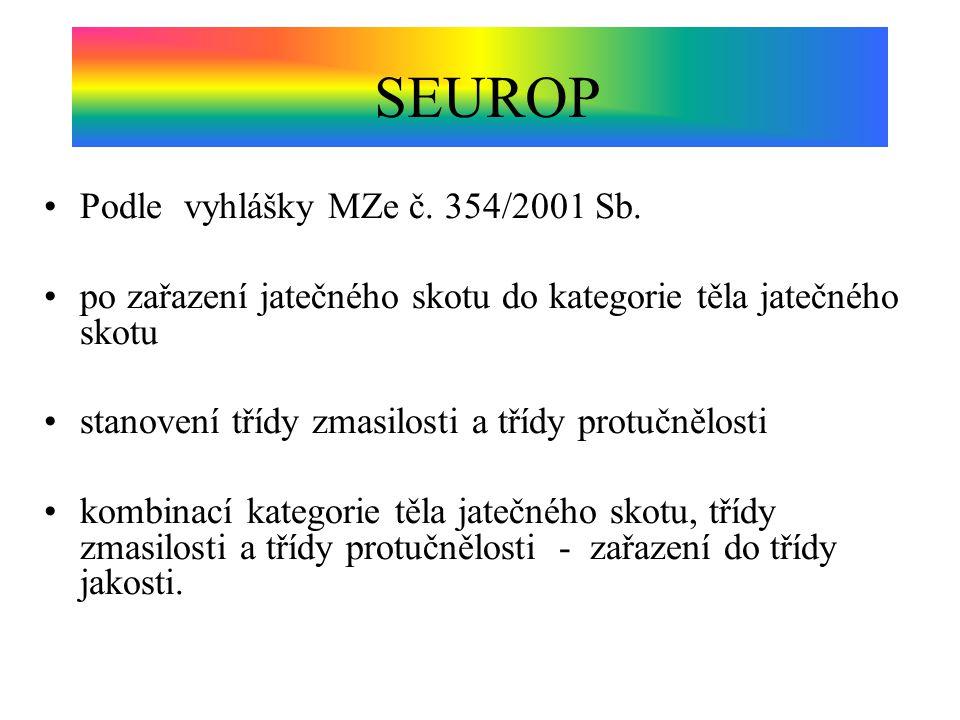 SEUROP Podle vyhlášky MZe č. 354/2001 Sb.