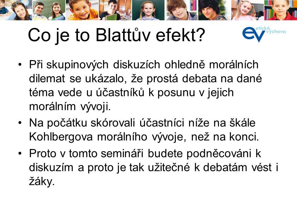 Co je to Blattův efekt