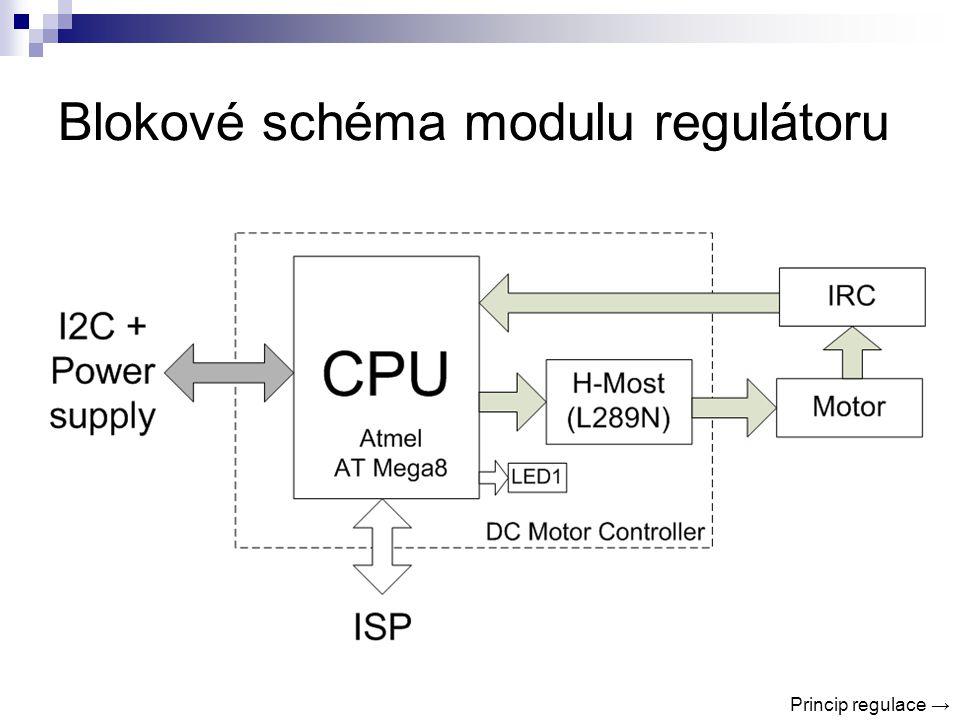 Blokové schéma modulu regulátoru