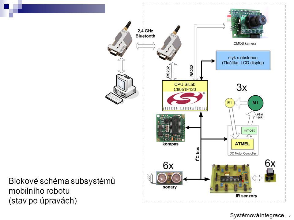 Blokové schéma subsystémů mobilního robotu (stav po úpravách)