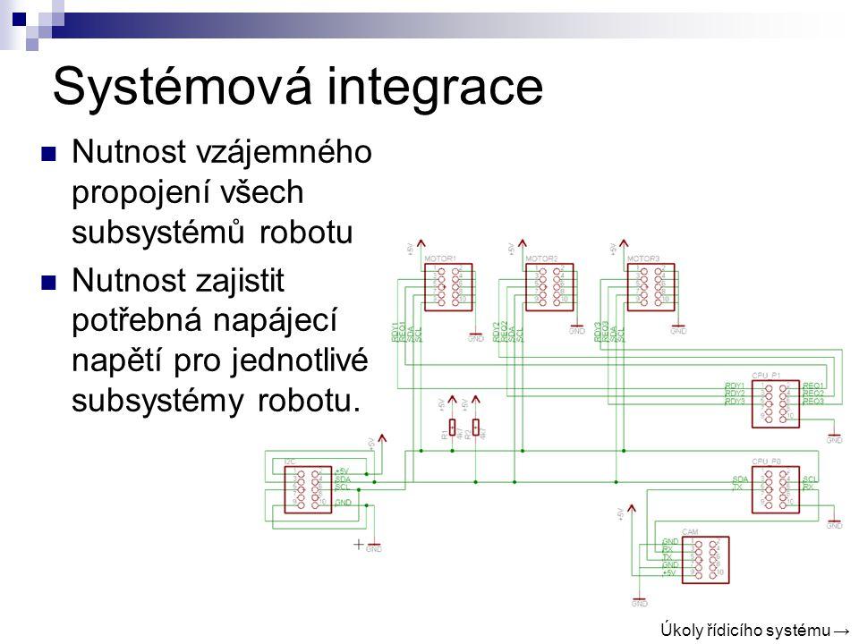 Systémová integrace Nutnost vzájemného propojení všech subsystémů robotu.