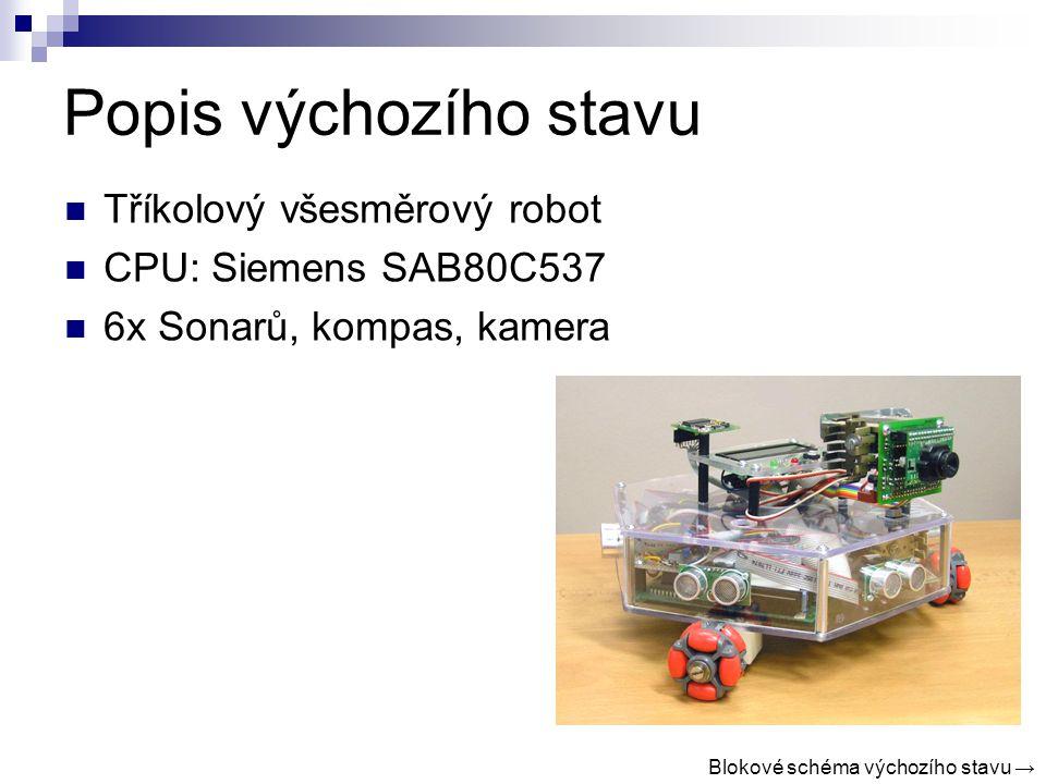 Popis výchozího stavu Tříkolový všesměrový robot