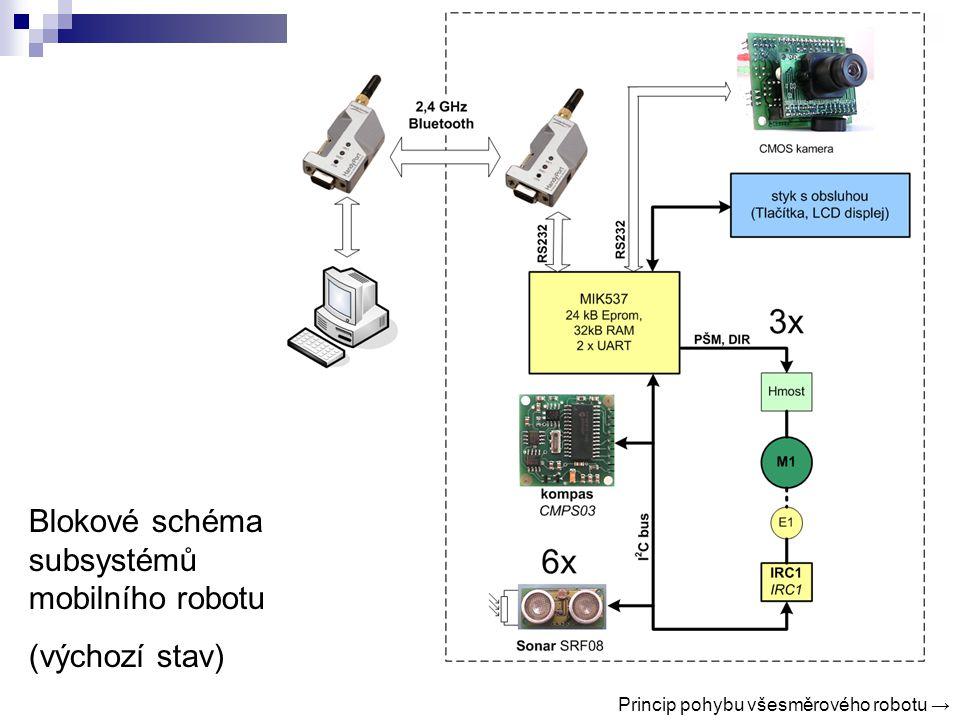 Blokové schéma subsystémů mobilního robotu