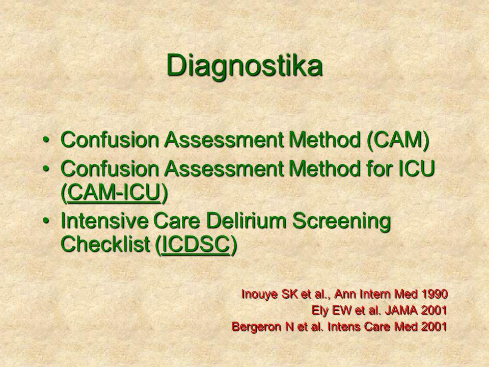 Diagnostika Confusion Assessment Method (CAM)