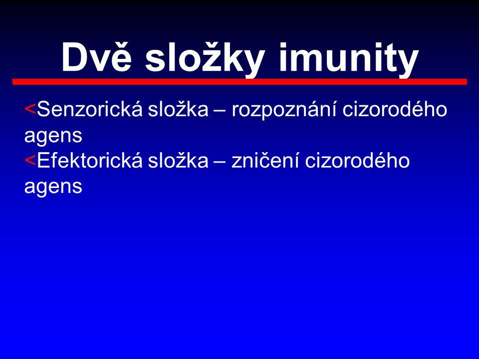 Dvě složky imunity <Senzorická složka – rozpoznání cizorodého agens