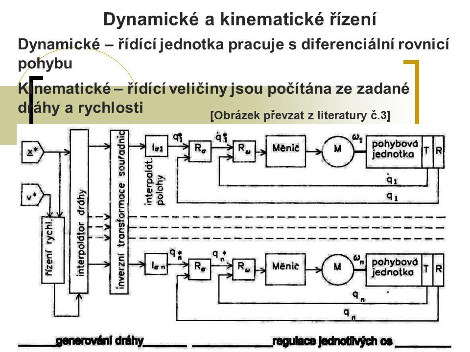 Dynamické a kinematické řízení