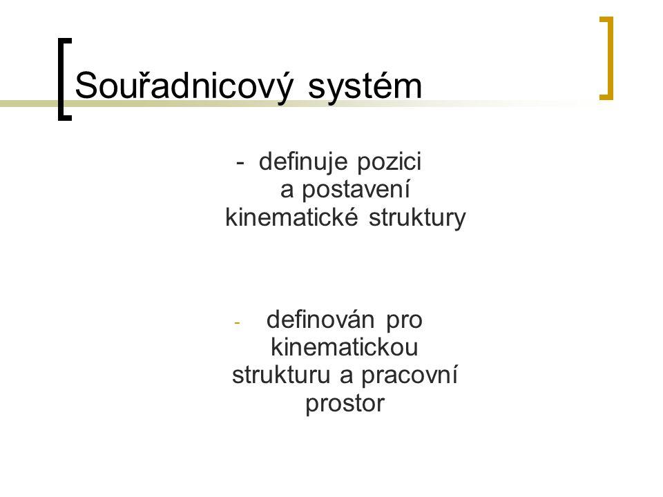 Souřadnicový systém - definuje pozici a postavení kinematické struktury.