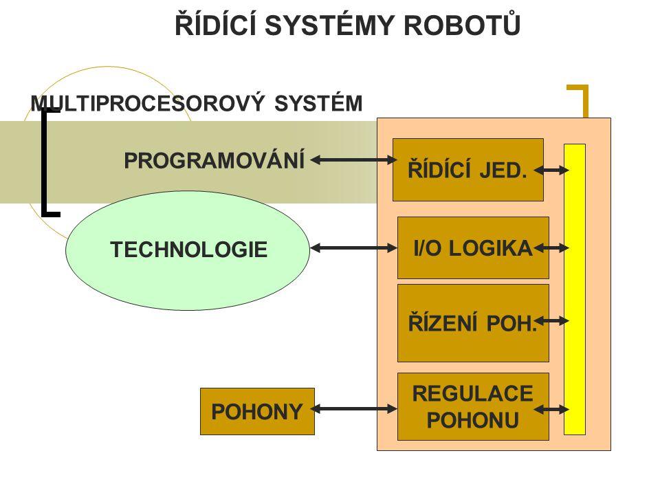 ŘÍDÍCÍ SYSTÉMY ROBOTŮ MULTIPROCESOROVÝ SYSTÉM PROGRAMOVÁNÍ ŘÍDÍCÍ JED.