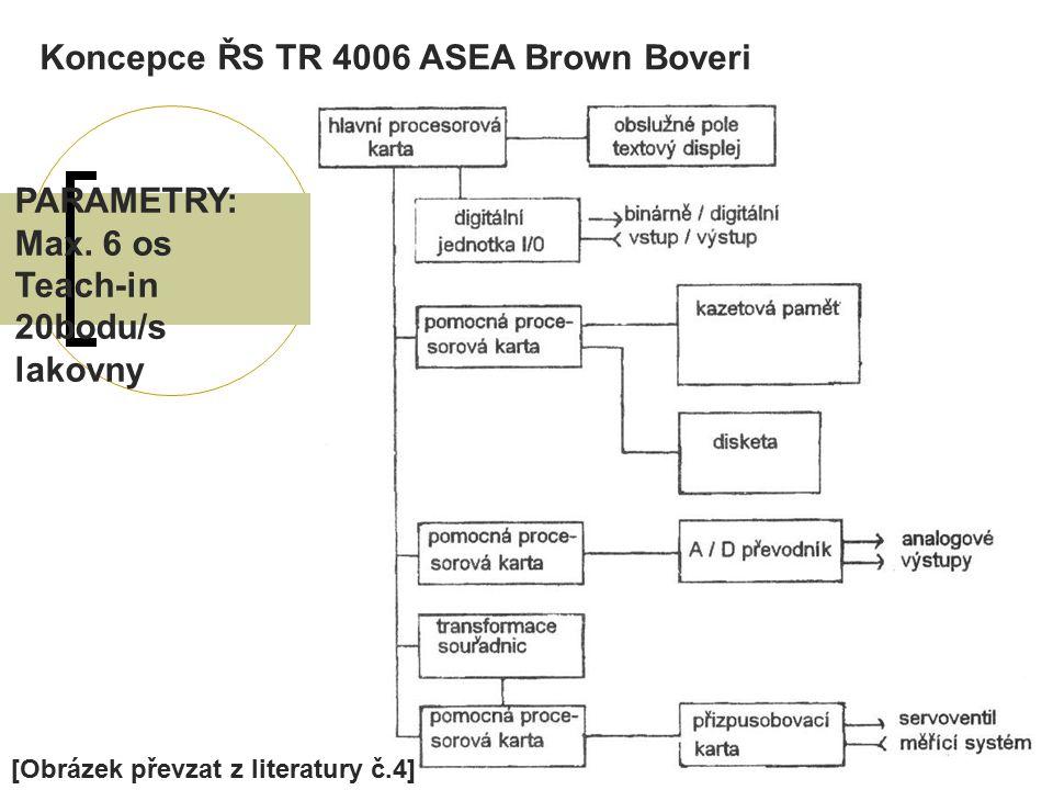 Koncepce ŘS TR 4006 ASEA Brown Boveri
