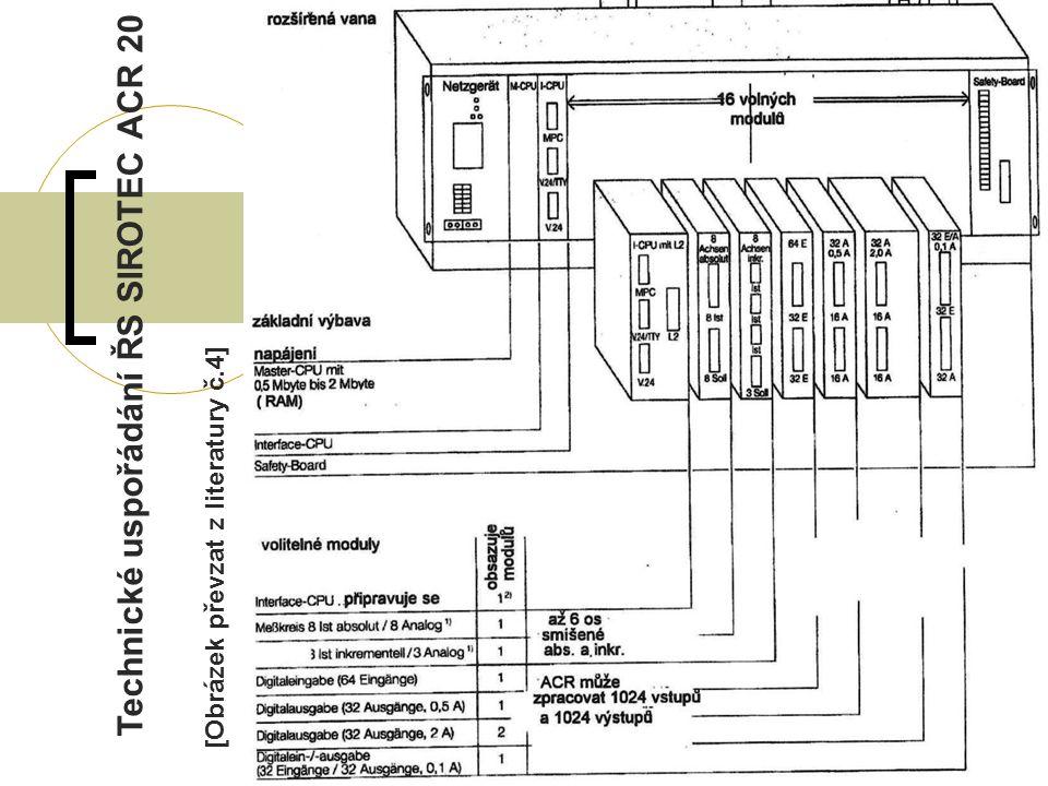 Technické uspořádání ŘS SIROTEC ACR 20