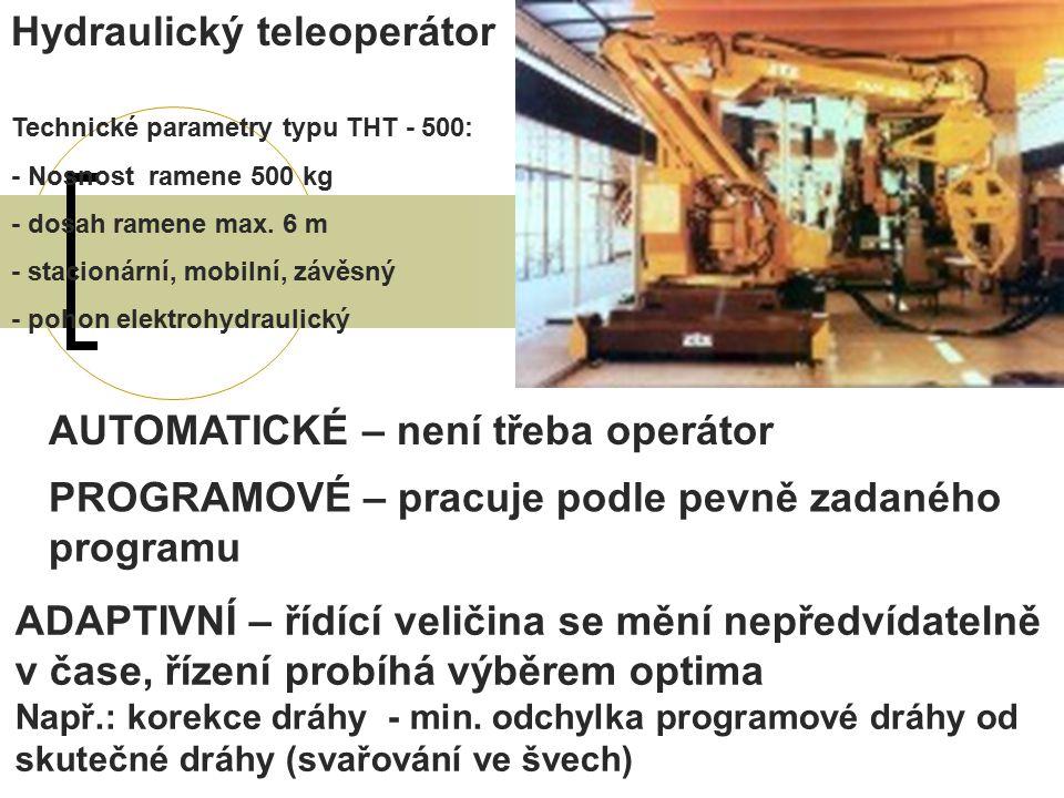 Hydraulický teleoperátor