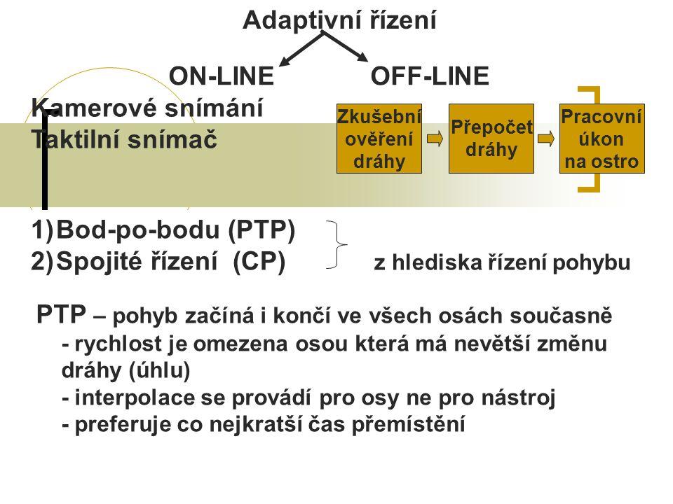 Spojité řízení (CP) z hlediska řízení pohybu