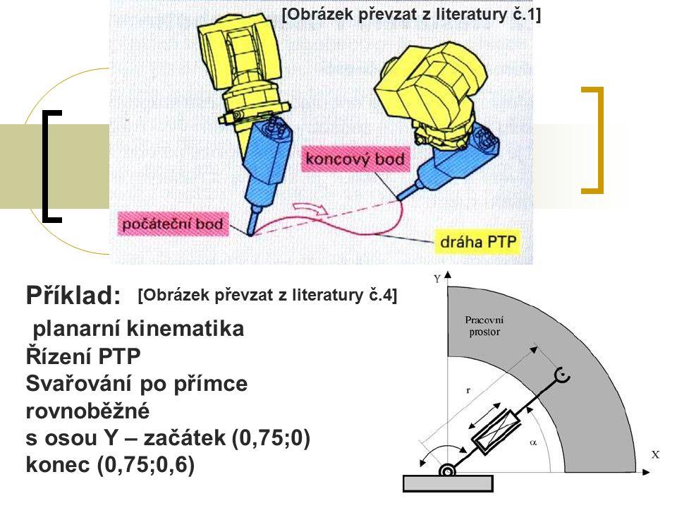 Příklad: planarní kinematika Řízení PTP Svařování po přímce rovnoběžné