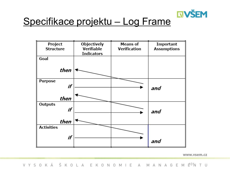 Specifikace projektu – Log Frame