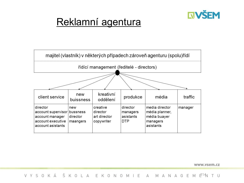 Reklamní agentura majitel (vlastník) v některých případech zároveň agenturu (spolu)řídí. řídící management (ředitelé - directors)