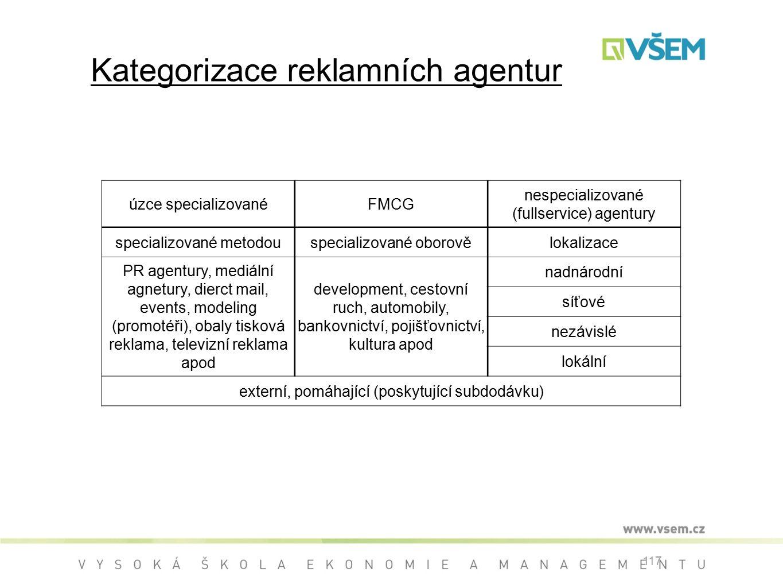 Kategorizace reklamních agentur