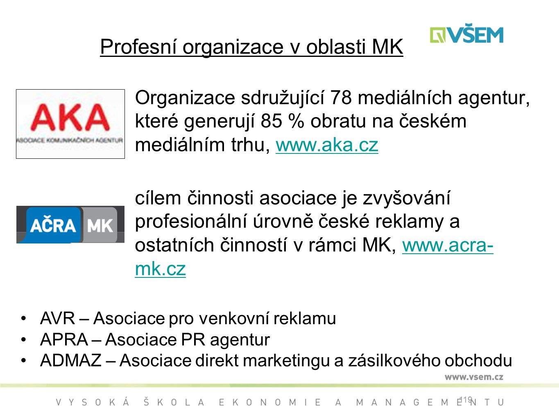 Profesní organizace v oblasti MK