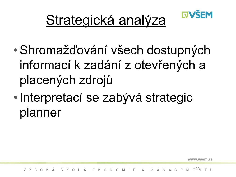 Strategická analýza Shromažďování všech dostupných informací k zadání z otevřených a placených zdrojů.
