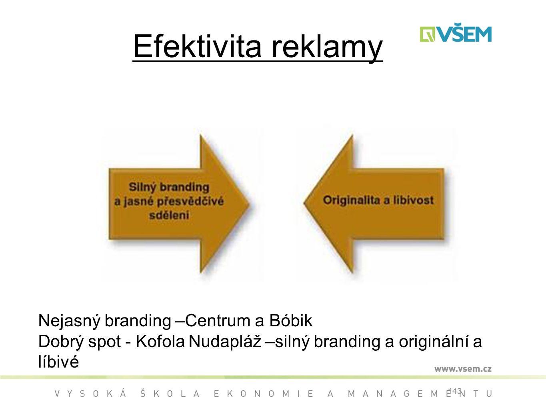 Efektivita reklamy Nejasný branding –Centrum a Bóbik