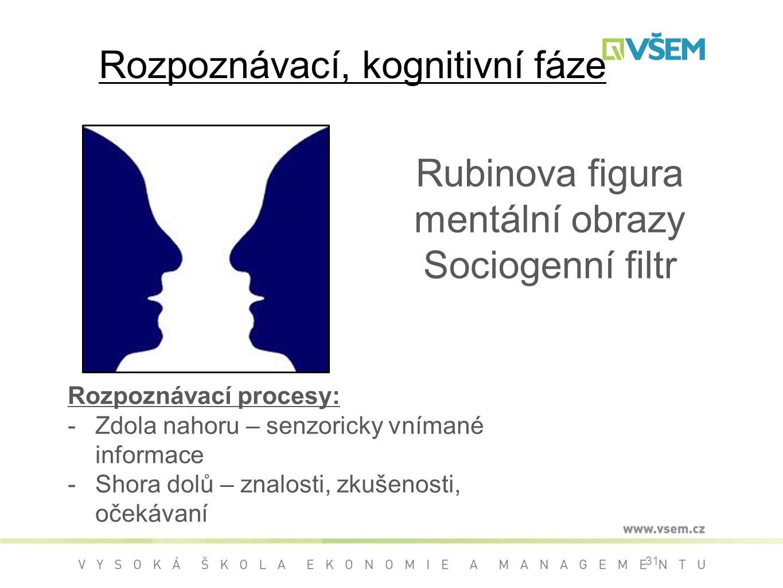 Rozpoznávací, kognitivní fáze
