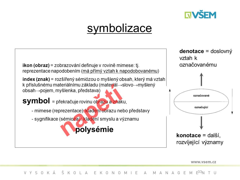 napětí symbolizace symbol = překračuje rovinu obrazu a znaku,