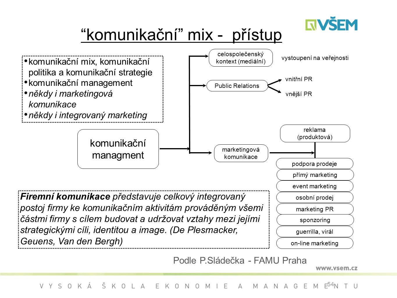 komunikační mix - přístup